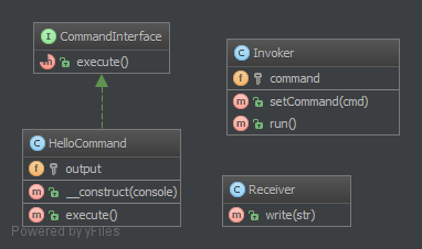 Alt Command UML Diagram